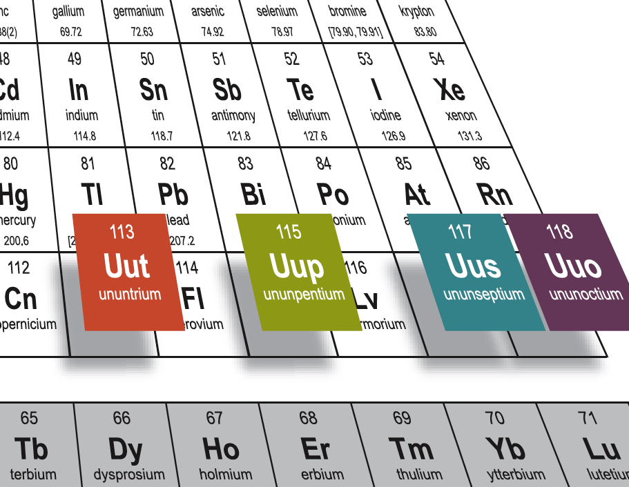 Iupac is naming the four new elements nihonium moscovium iupac is naming the four new elements nihonium moscovium tennessine and oganesson iupac international union of pure and applied chemistry urtaz Images